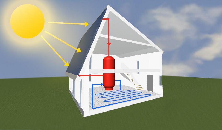 Schema: Solaranlage (Querschnitt 3D)