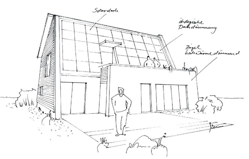 Schema Solarchitektur