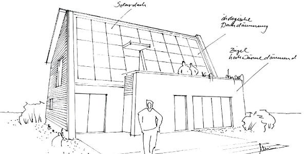 Solararchitektur-Schema